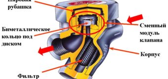 Конденсатоотводчики – тип трубопроводной арматуры