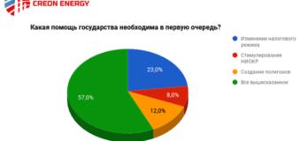 """Конференция """"Трудноизвлекаемые запасы 2017"""" (обзор рынка, прогнозы)"""