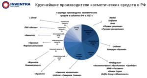 Полимеры в упаковке и парфюмерно-косметической индустрии 2018 (итоги)