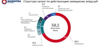 В Москве подвели итоги конференции «Полимеры в медицине 2018»