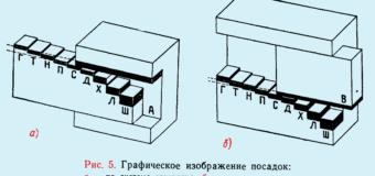 Система допусков и посадок в машиностроении