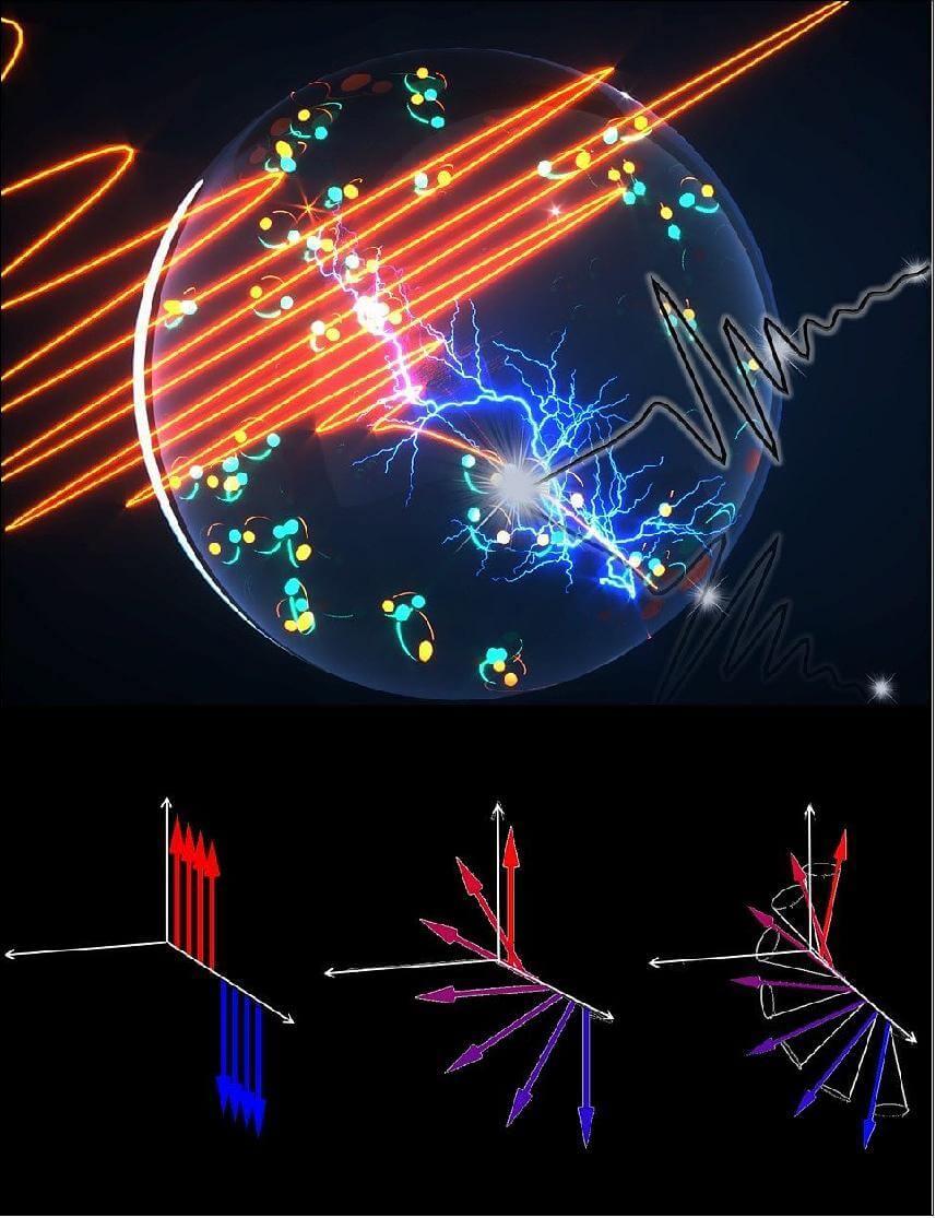 Альтернативные варианты эффективного использования волоконно-оптического кабеля