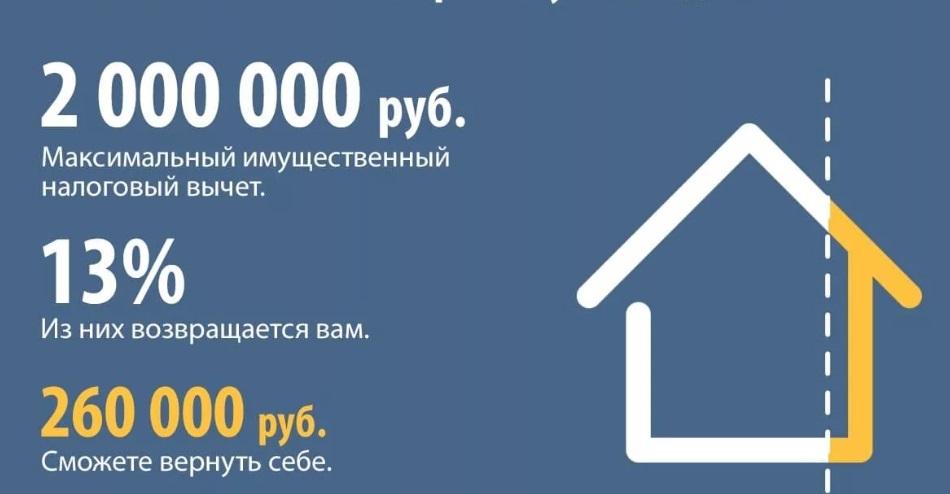 Как быстро и законно получить налоговый вычет при покупке квартиры?