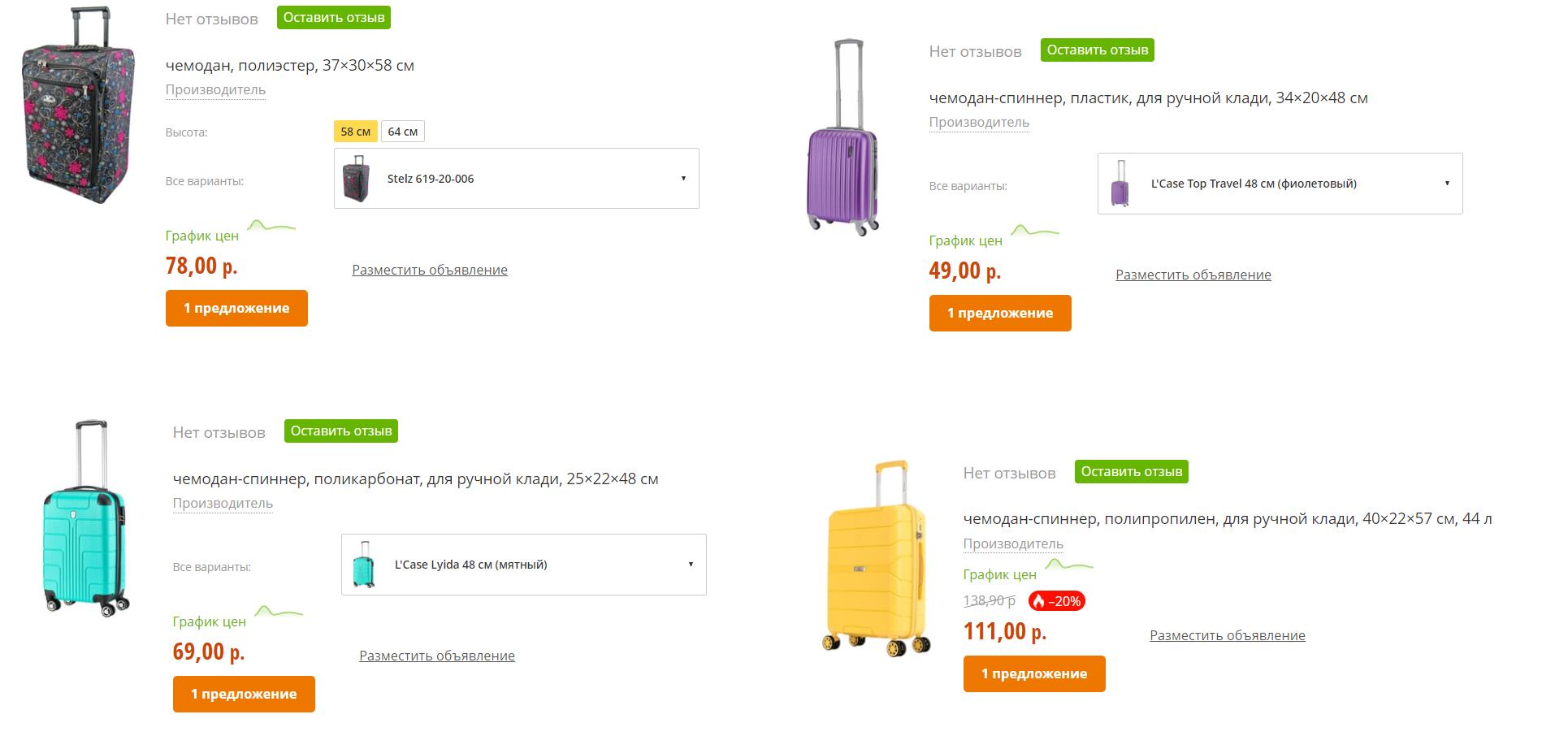 пластиковые или тканевые чемоданы что дешевле обзор по цене и качеству